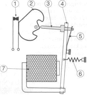 Mim technologie
